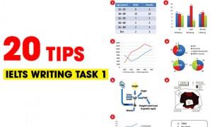 20 Tips dùng trong IELTS Writing Task 1 cực hay