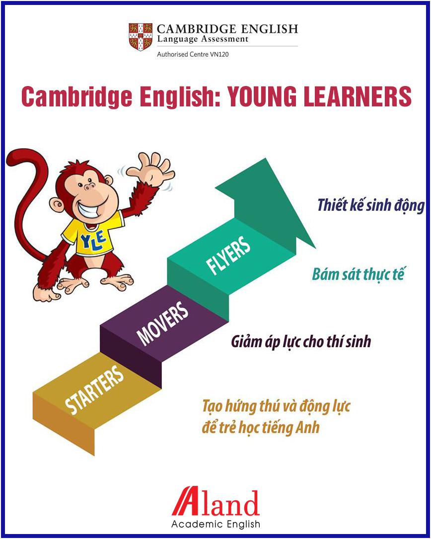 Tiếng Anh Cambridge là gì? Học & Thi Cambridge ra sao?