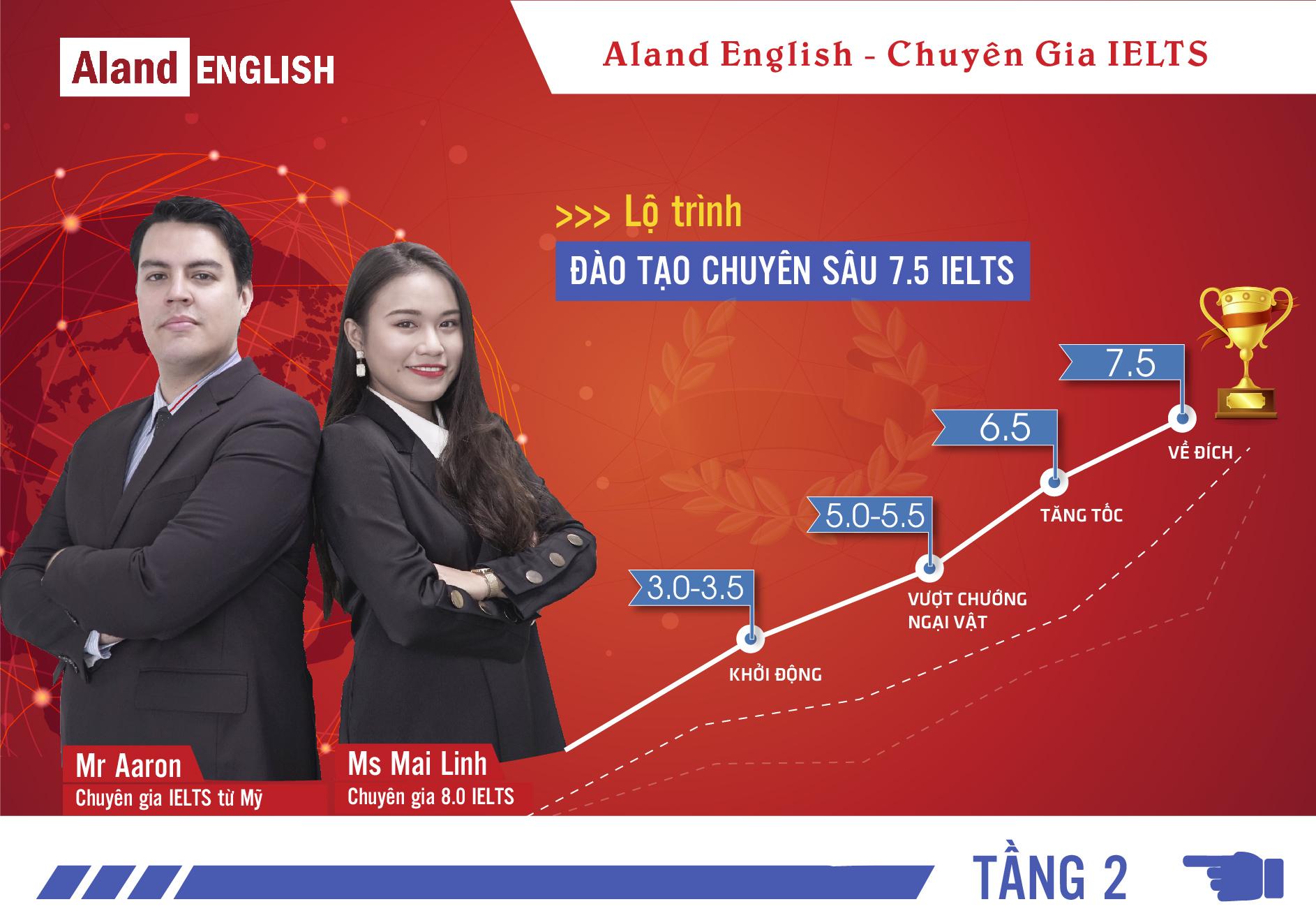Lộ trình đào tạo IELTS chuyên sâu tại Aland English