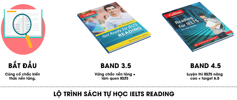 Lộ trình học sách IELTS Reading - Collins